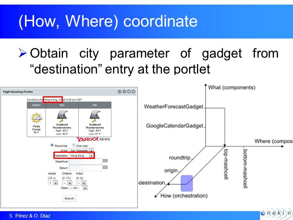 "S. Pérez & O. Díaz (How, Where) coordinate  Obtain city parameter of gadget from ""destination"" entry at the portlet"