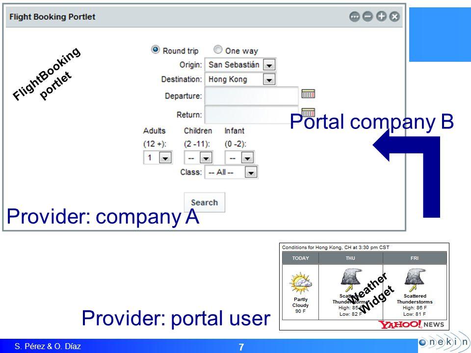 S. Pérez & O. Díaz 7 Composition: Challenges Weather Widget FlightBooking portlet Provider: company A Provider: portal user Portal company B
