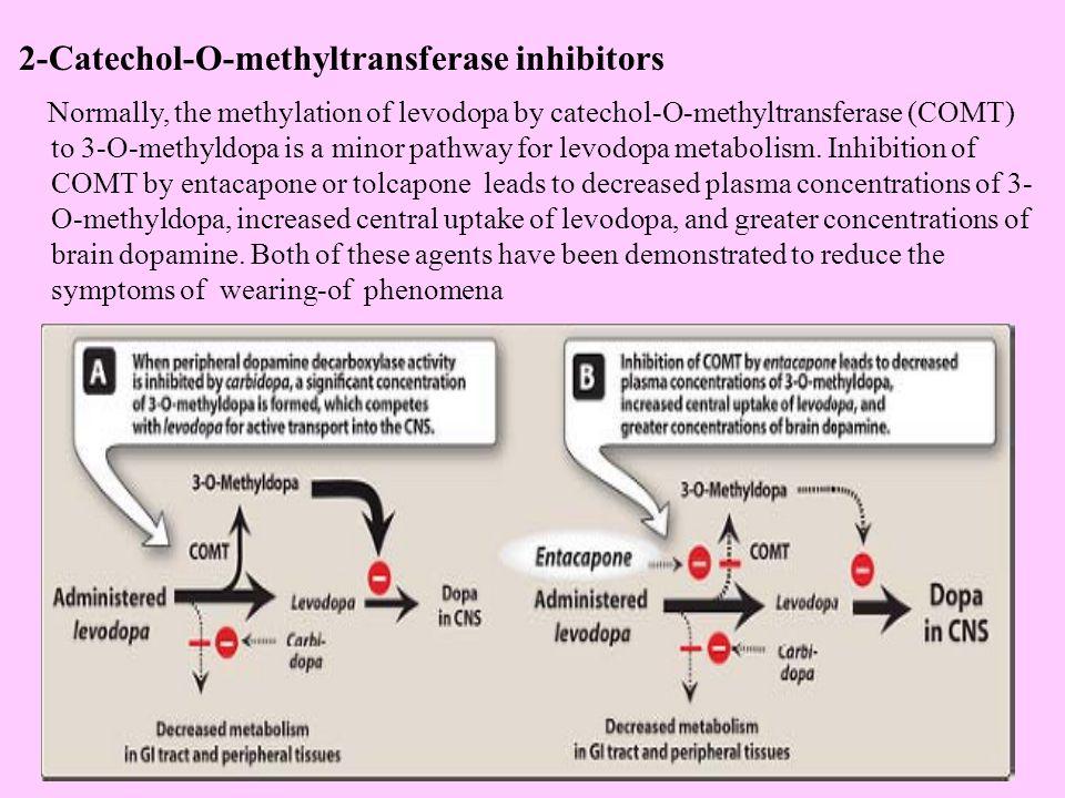 2-Catechol-O-methyltransferase inhibitors Normally, the methylation of levodopa by catechol-O-methyltransferase (COMT) to 3-O-methyldopa is a minor pa