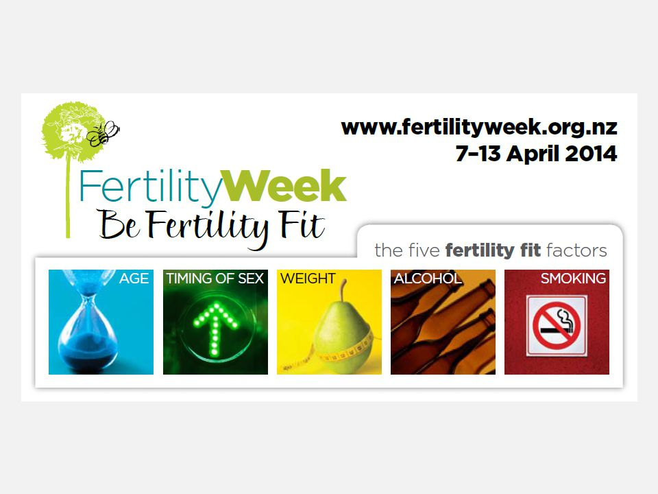 Diet and IVF Recent study exploring impact of preconception diet on IVF demonstrated that IVF women: have too much saturated fat and insufficient fibre and calcium some were not taking enough folic acid many not following advice about caffeine and alcohol Alice Redward (Fertility Associates and Liggins Institute)