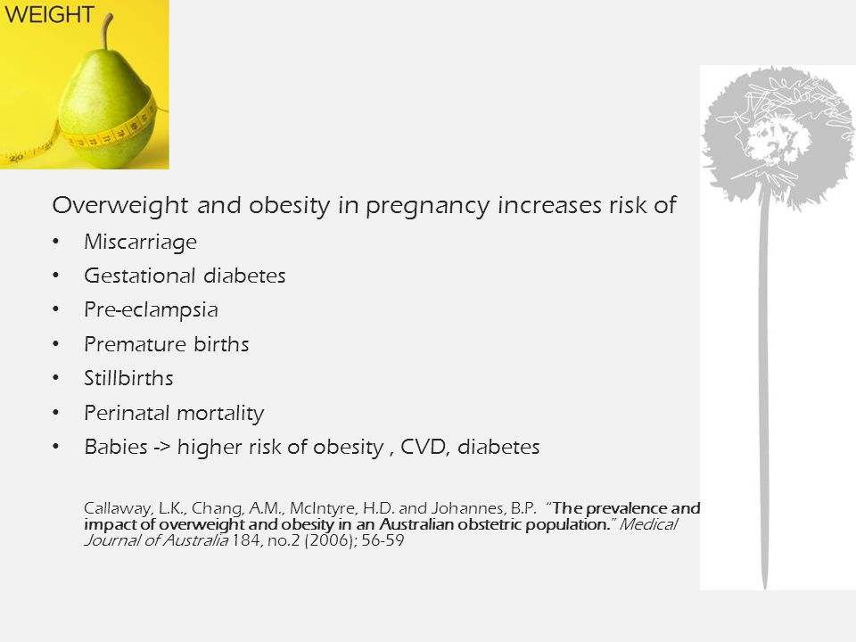 Overweight and obesity in pregnancy increases risk of Miscarriage Gestational diabetes Pre-eclampsia Premature births Stillbirths Perinatal mortality