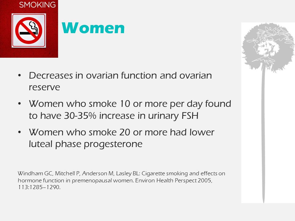 Women Decreases in ovarian function and ovarian reserve Women who smoke 10 or more per day found to have 30-35% increase in urinary FSH Women who smok