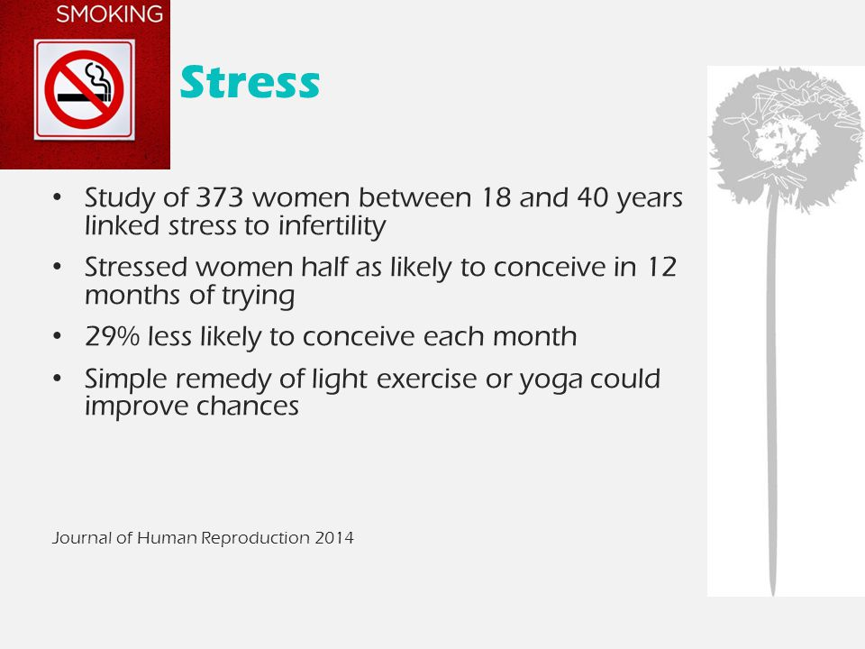 Stress Study of 373 women between 18 and 40 years linked stress to infertility Stressed women half as likely to conceive in 12 months of trying 29% less likely to conceive each month Simple remedy of light exercise or yoga could improve chances Journal of Human Reproduction 2014