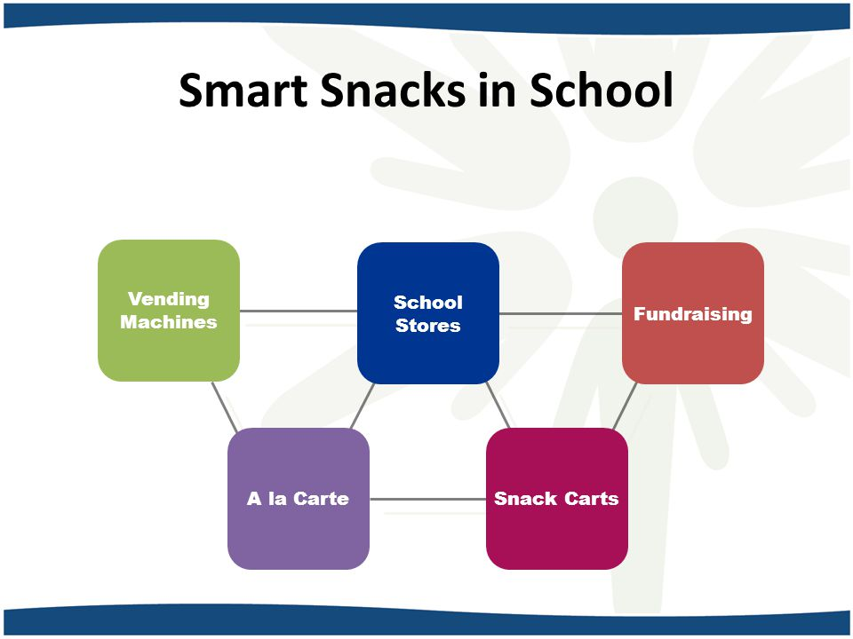 Smart Snacks in School Vending Machines School Stores Fundraising A la CarteSnack Carts