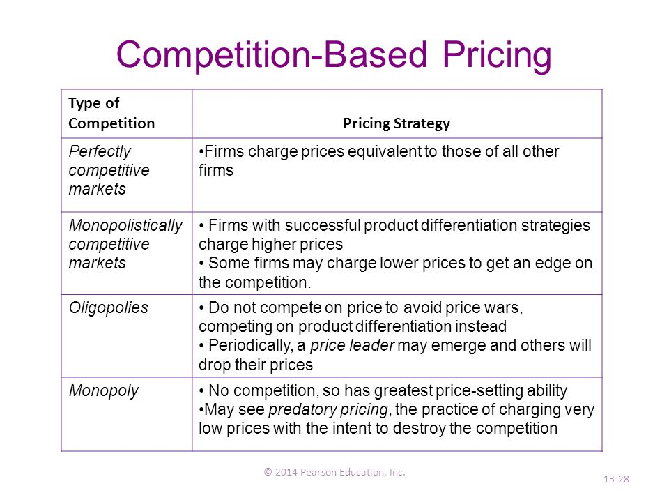 Competition-Based Pricing © 2014 Pearson Education, Inc.