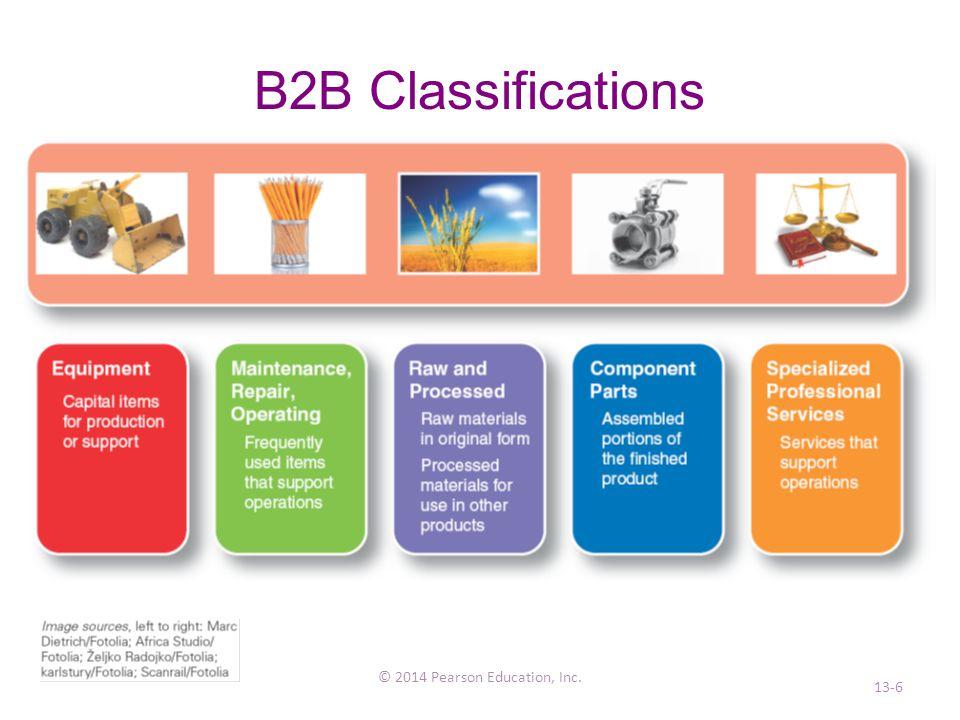 B2B Classifications © 2014 Pearson Education, Inc. 13-6