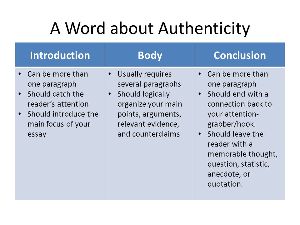 A Word about Authenticity IntroductionBodyConclusion Can be more than one paragraph Should catch the reader's attention Should introduce the main focus of your essay Usually requires several paragraphs Should logically organize your main points, arguments, relevant evidence, and counterclaims Can be more than one paragraph Should end with a connection back to your attention- grabber/hook.