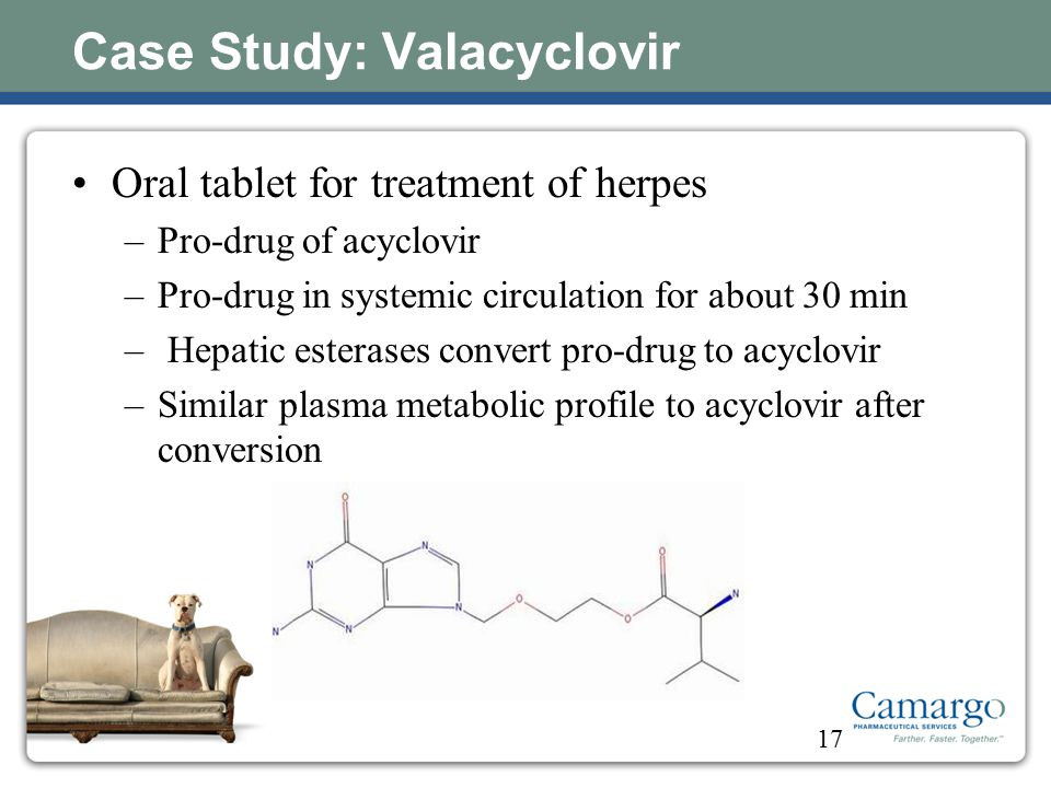 Case Study: Valacyclovir Oral tablet for treatment of herpes –Pro-drug of acyclovir –Pro-drug in systemic circulation for about 30 min – Hepatic esterases convert pro-drug to acyclovir –Similar plasma metabolic profile to acyclovir after conversion 17
