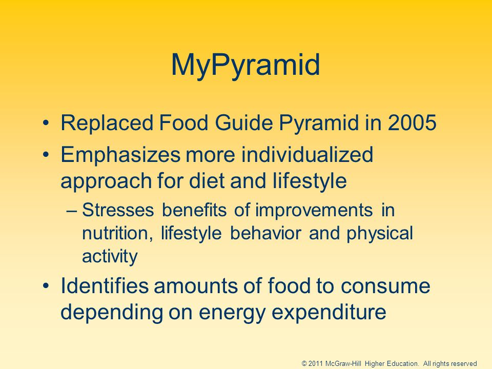 MyPyramid Replaced Food Guide Pyramid in 2005 Emphasizes more individualized approach for diet and lifestyle –Stresses benefits of improvements in nutrition, lifestyle behavior and physical activity Identifies amounts of food to consume depending on energy expenditure © 2011 McGraw-Hill Higher Education.
