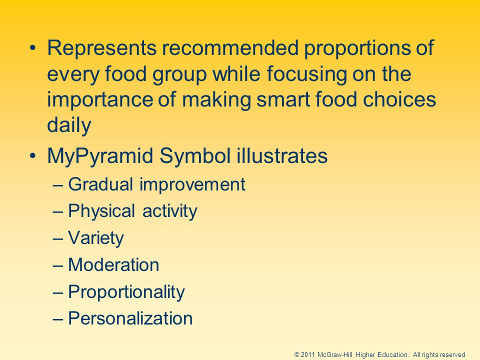 Represents recommended proportions of every food group while focusing on the importance of making smart food choices daily MyPyramid Symbol illustrates –Gradual improvement –Physical activity –Variety –Moderation –Proportionality –Personalization © 2011 McGraw-Hill Higher Education.