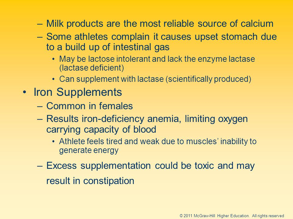 –Milk products are the most reliable source of calcium –Some athletes complain it causes upset stomach due to a build up of intestinal gas May be lactose intolerant and lack the enzyme lactase (lactase deficient) Can supplement with lactase (scientifically produced) Iron Supplements –Common in females –Results iron-deficiency anemia, limiting oxygen carrying capacity of blood Athlete feels tired and weak due to muscles' inability to generate energy –Excess supplementation could be toxic and may result in constipation © 2011 McGraw-Hill Higher Education.