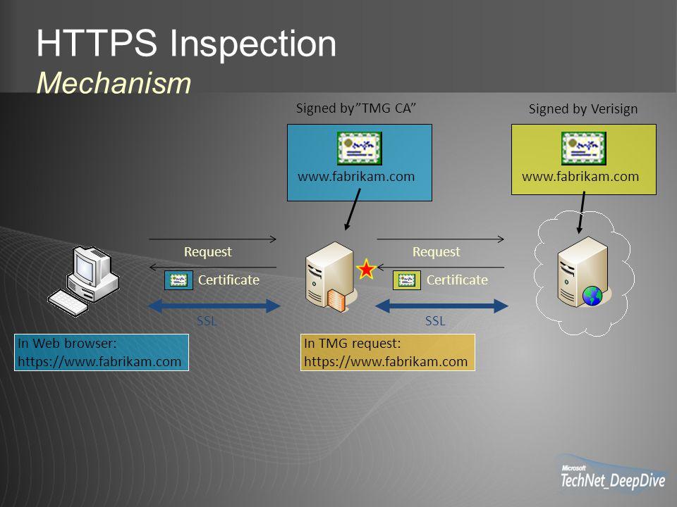 HTTPS Inspection Mechanism In Web browser: https://www.fabrikam.com www.fabrikam.com In TMG request: https://www.fabrikam.com SSL Request Certificate SSL Request Certificate Signed by Verisign www.fabrikam.com Signed by TMG CA