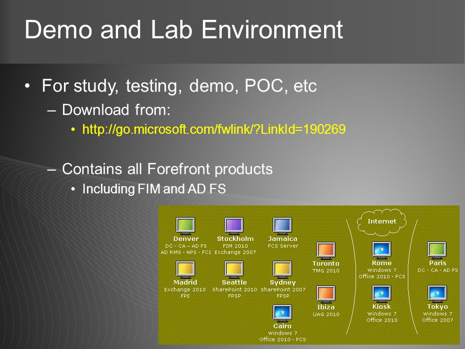 Demo and Lab Environment For study, testing, demo, POC, etc –Download from: http://go.microsoft.com/fwlink/ LinkId=190269 –Contains all Forefront products Including FIM and AD FS