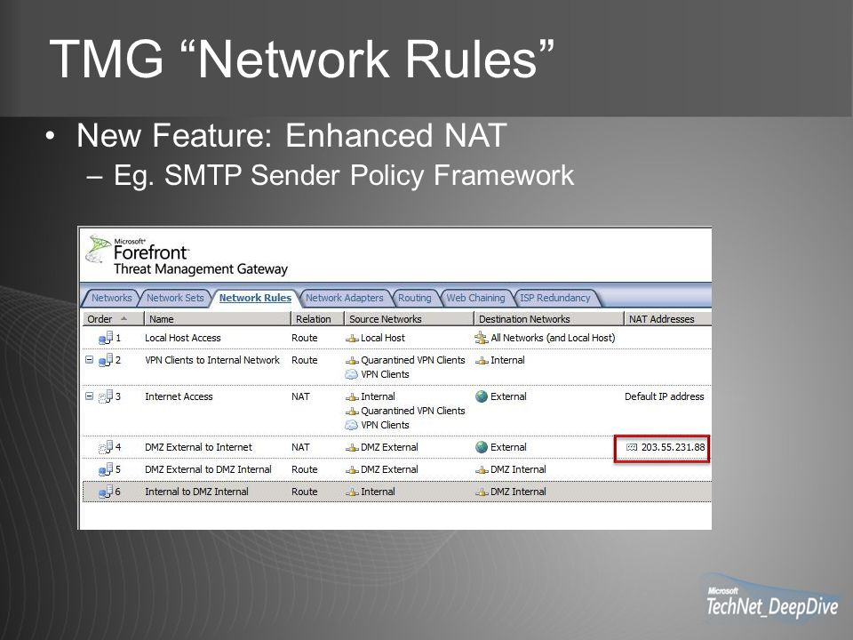 TMG Network Rules New Feature: Enhanced NAT –Eg. SMTP Sender Policy Framework