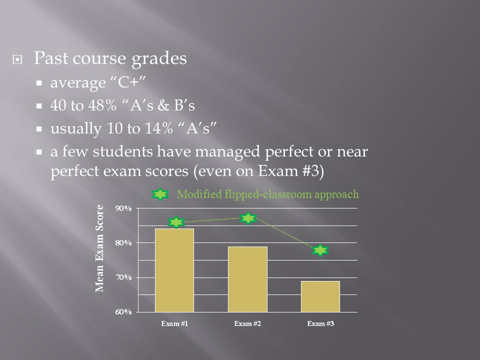 " Past course grades  average ""C+""  40 to 48% ""A's & B's  usually 10 to 14% ""A's""  a few students have managed perfect or near perfect exam scores"