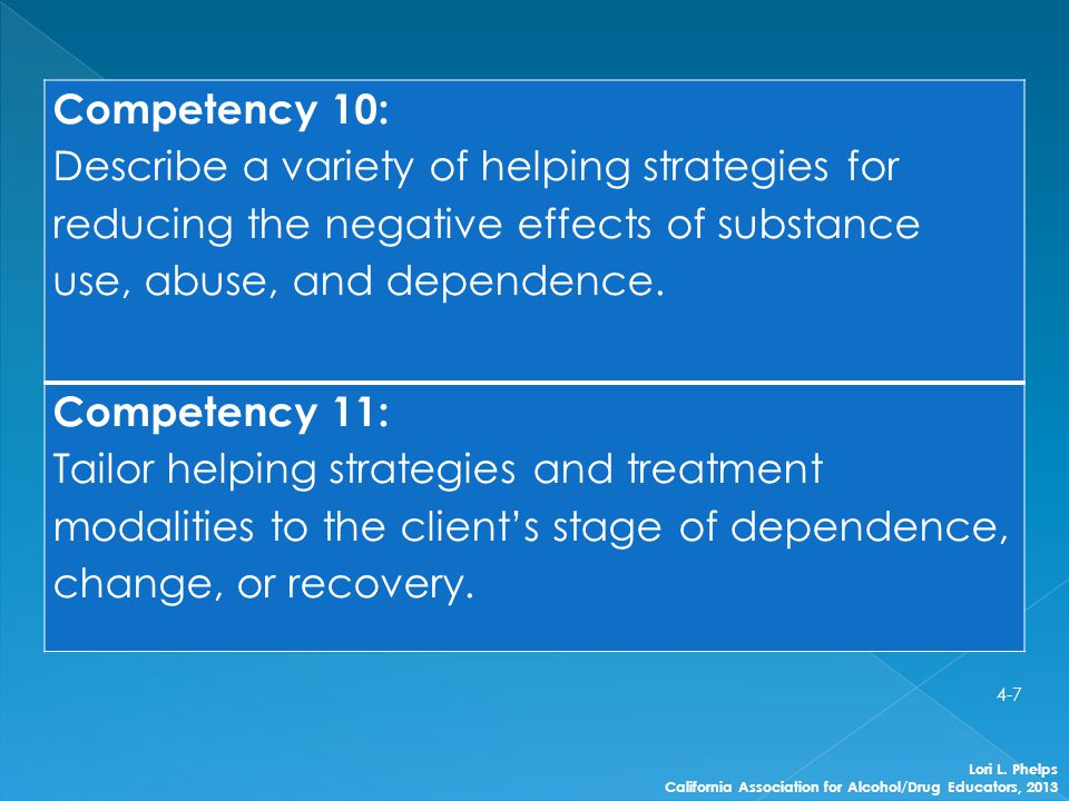 Lori L. Phelps California Association for Alcohol/Drug Educators, 2013 4-7 Competency 10: Describe a variety of helping strategies for reducing the ne