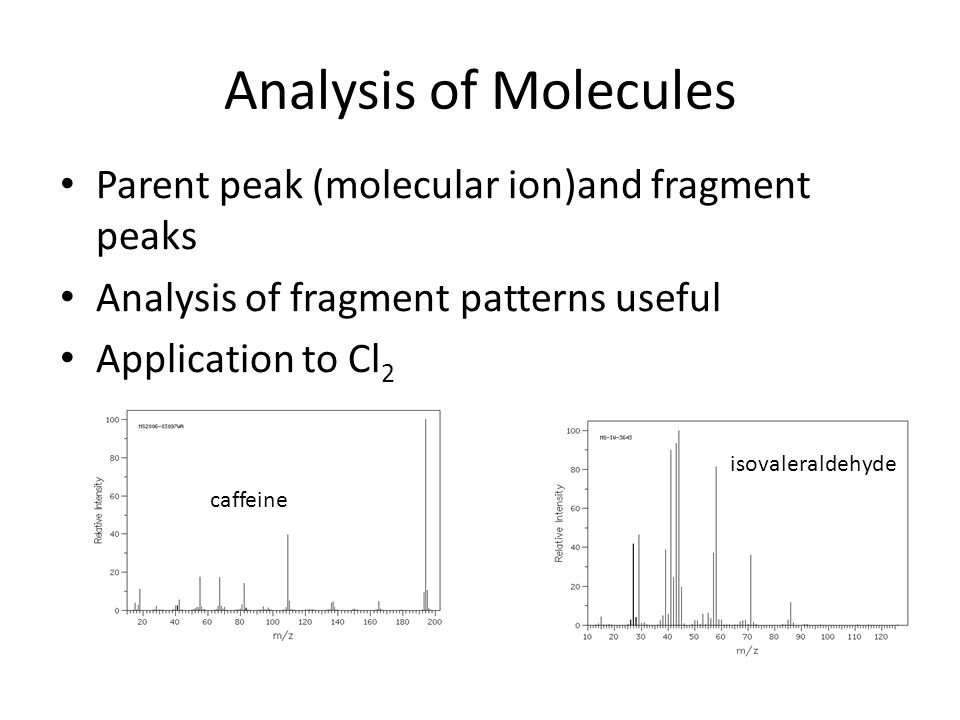 Analysis of Molecules Parent peak (molecular ion)and fragment peaks Analysis of fragment patterns useful Application to Cl 2 caffeine isovaleraldehyde