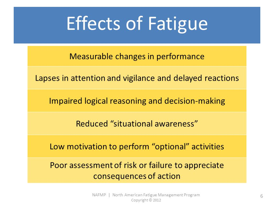 NAFMP | North American Fatigue Management Program Copyright © 2012 6 Effects of Fatigue Measurable changes in performance Lapses in attention and vigilance and delayed reactions Impaired logical reasoning and decision-making Reduced situational awareness Low motivation to perform optional activities Poor assessment of risk or failure to appreciate consequences of action