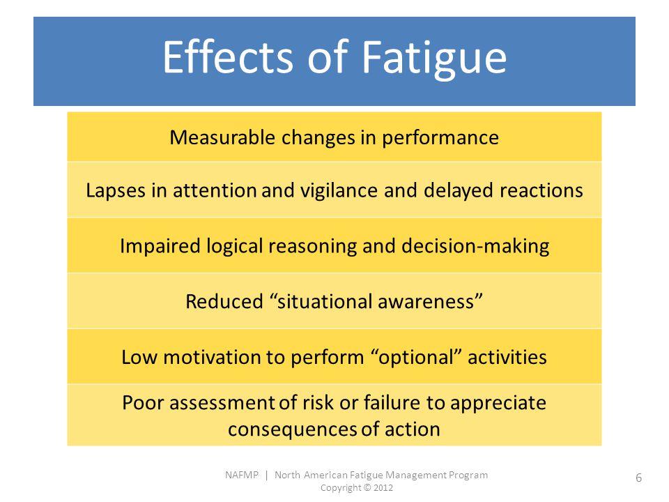 NAFMP | North American Fatigue Management Program Copyright © 2012 57 Module 9 Exam