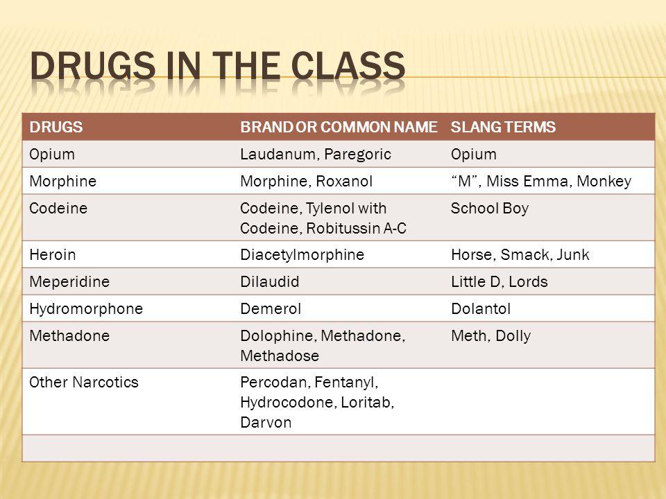 DRUGSBRAND OR COMMON NAMESLANG TERMS OpiumLaudanum, ParegoricOpium MorphineMorphine, Roxanol M , Miss Emma, Monkey CodeineCodeine, Tylenol with Codeine, Robitussin A-C School Boy HeroinDiacetylmorphineHorse, Smack, Junk MeperidineDilaudidLittle D, Lords HydromorphoneDemerolDolantol MethadoneDolophine, Methadone, Methadose Meth, Dolly Other NarcoticsPercodan, Fentanyl, Hydrocodone, Loritab, Darvon