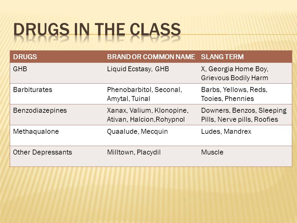 DRUGSBRAND OR COMMON NAMESLANG TERM GHBLiquid Ecstasy, GHBX, Georgia Home Boy, Grievous Bodily Harm BarbituratesPhenobarbitol, Seconal, Amytal, Tuinal Barbs, Yellows, Reds, Tooies, Phennies BenzodiazepinesXanax, Valium, Klonopine, Ativan, Halcion,Rohypnol Downers, Benzos, Sleeping Pills, Nerve pills, Roofies MethaqualoneQuaalude, MecquinLudes, Mandrex Other DepressantsMilltown, PlacydilMuscle
