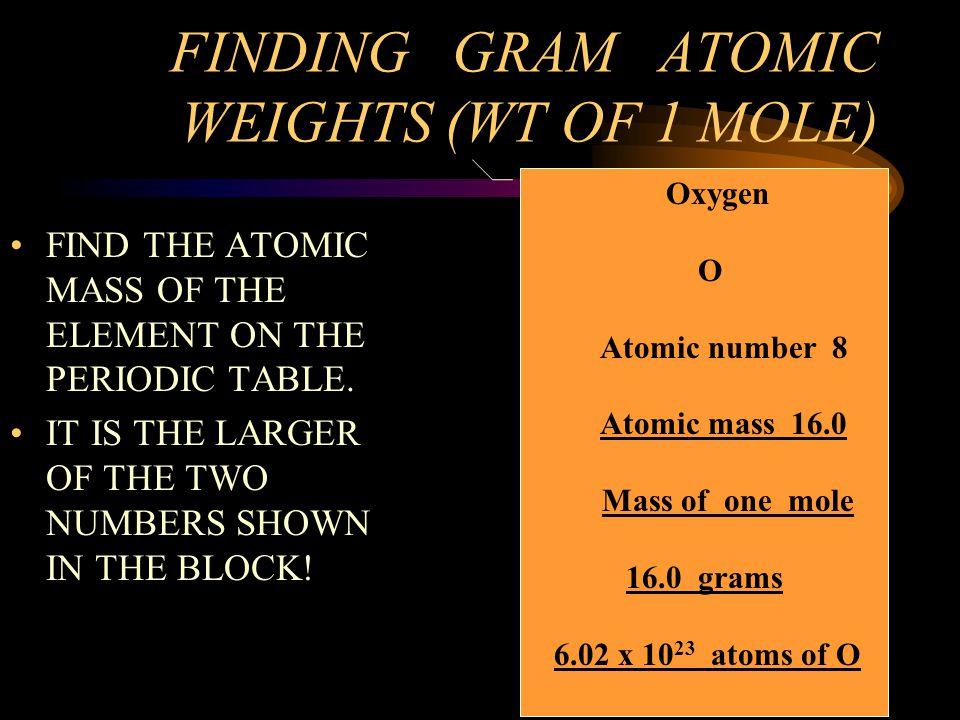 MOLES Mass (g) Volume (L) # Atoms Conversion Factor: molar mass Conversion Factor: molar volume (22.4 L / 1 mol) Conversion Factor: Avogadro's number 6.02 x 10 23 atoms/mol