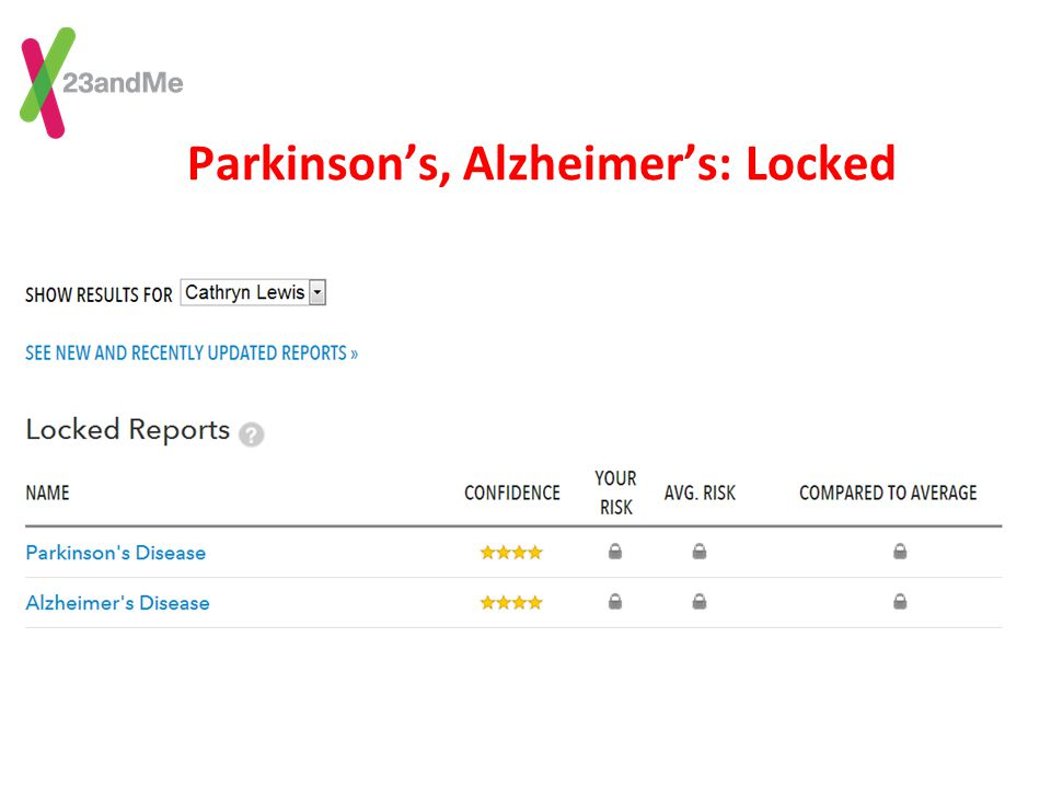 Parkinson's, Alzheimer's: Locked