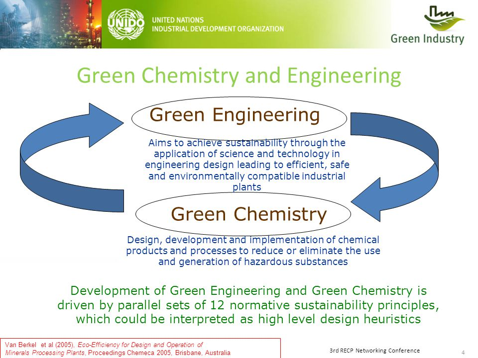 4 5 September 20133rd RECP Networking Conference Green Chemistry and Engineering Green Engineering Green Chemistry Aims to achieve sustainability through the application of science and technology in engineering design leading to efficient, safe and environmentally compatible industrial plants Design, development and implementation of chemical products and processes to reduce or eliminate the use and generation of hazardous substances Van Berkel et al (2005), Eco-Efficiency for Design and Operation of Minerals Processing Plants, Proceedings Chemeca 2005, Brisbane, Australia Development of Green Engineering and Green Chemistry is driven by parallel sets of 12 normative sustainability principles, which could be interpreted as high level design heuristics