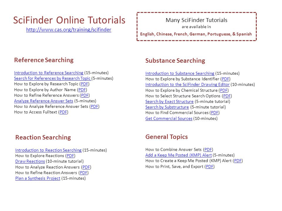SciFinder Online Tutorials http://www.cas.org/training/scifinder Substance Searching Introduction to Substance SearchingIntroduction to Substance Searching (15-minutes) How to Explore by Substance Identifier (PDF)PDF Introduction to the SciFinder Drawing EditorIntroduction to the SciFinder Drawing Editor (10-minutes) How to Explore by Chemical Structure (PDF)PDF How to Select Structure Search Options (PDF)PDF Search by Exact StructureSearch by Exact Structure (5-minute tutorial) Search by SubstructureSearch by Substructure (5-minute tutorial) How to Find Commercial Sources (PDF)PDF Get Commercial SourcesGet Commercial Sources (10-minutes) Reaction Searching Introduction to Reaction SearchingIntroduction to Reaction Searching (15-minutes) How to Explore Reactions (PDF)PDF Draw ReactionsDraw Reactions (10-minute tutorial) How to Analyze Reaction Answers (PDF)PDF How to Refine Reaction Answers (PDF)PDF Plan a Synthesis ProjectPlan a Synthesis Project (15-minutes) Reference Searching Introduction to Reference SearchingIntroduction to Reference Searching (15-minutes) Search for References by Research Topic Search for References by Research Topic (5-minutes) How to Explore by Research Topic (PDF)PDF How to Explore by Author Name (PDF)PDF How to Refine Reference Answers (PDF)PDF Analyze Reference Answer SetsAnalyze Reference Answer Sets (5-minutes) How to Analyze Reference Answer Sets (PDF)PDF How to Access Fulltext (PDF)PDF General Topics How to Combine Answer Sets (PDF)PDF Add a Keep Me Posted (KMP) AlertAdd a Keep Me Posted (KMP) Alert (5-minutes) How to Create a Keep Me Posted (KMP) Alert (PDF)PDF How to Print, Save, and Export (PDF)PDF Many SciFinder Tutorials are available in English, Chinese, French, German, Portuguese, & Spanish