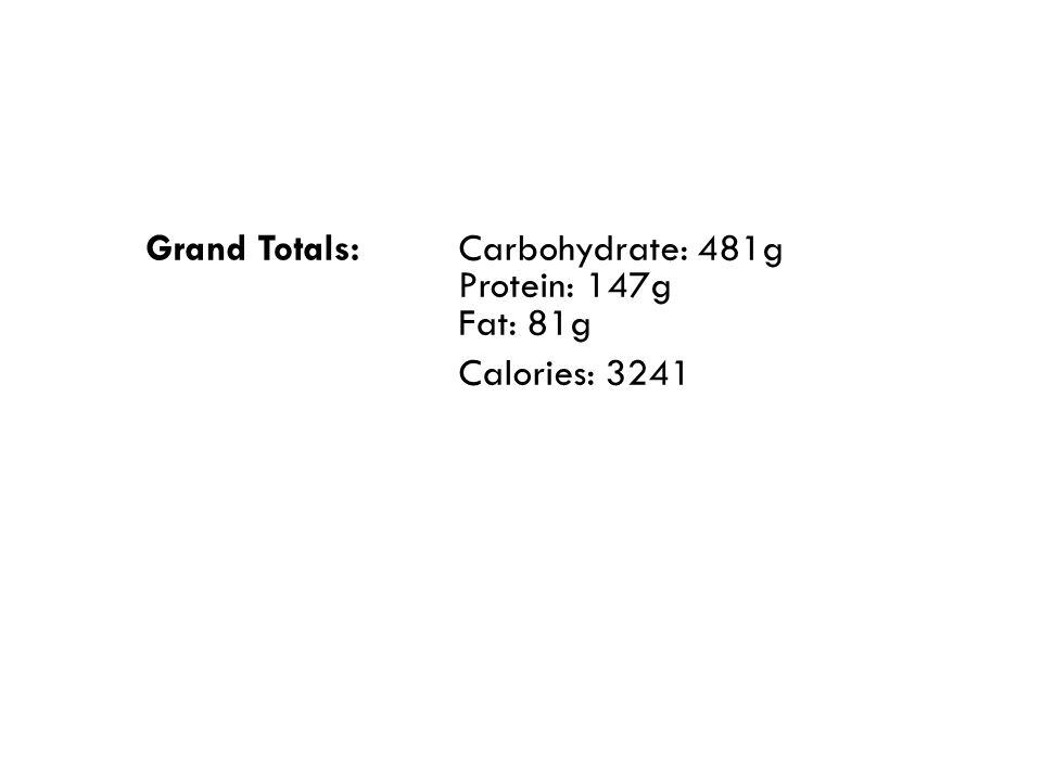 Grand Totals:Carbohydrate: 481g Protein: 147g Fat: 81g Calories: 3241
