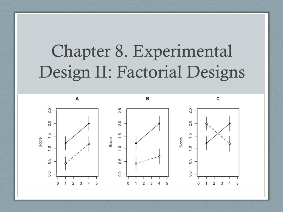 Chapter 8. Experimental Design II: Factorial Designs