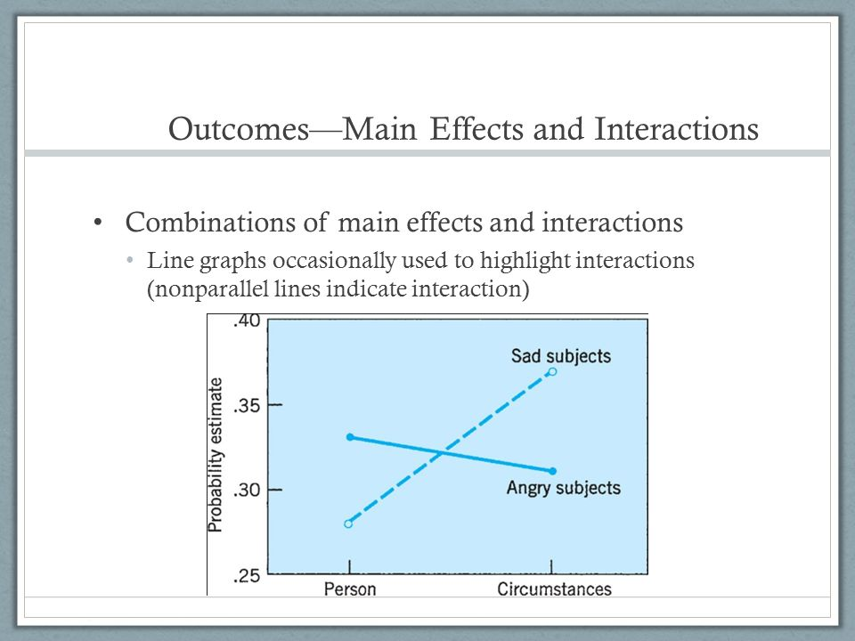 Outcomes—Main Effects and Interactions Combinations of main effects and interactions Line graphs occasionally used to highlight interactions (nonparal
