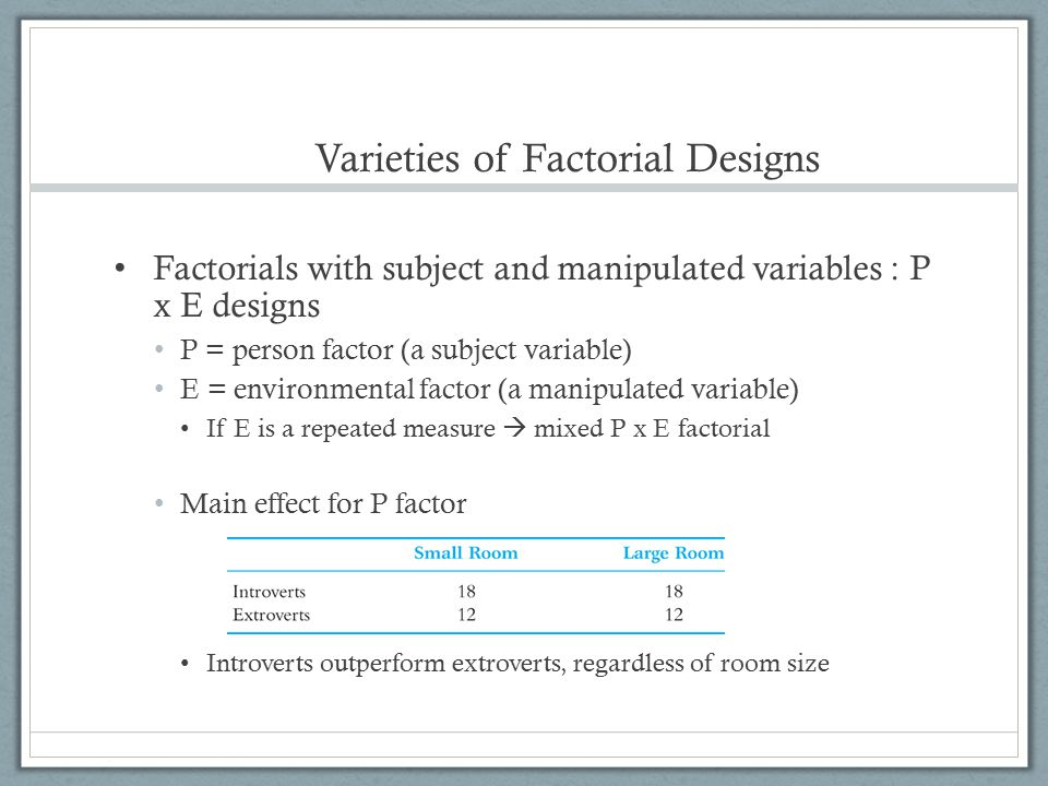 Varieties of Factorial Designs Factorials with subject and manipulated variables : P x E designs P = person factor (a subject variable) E = environmen