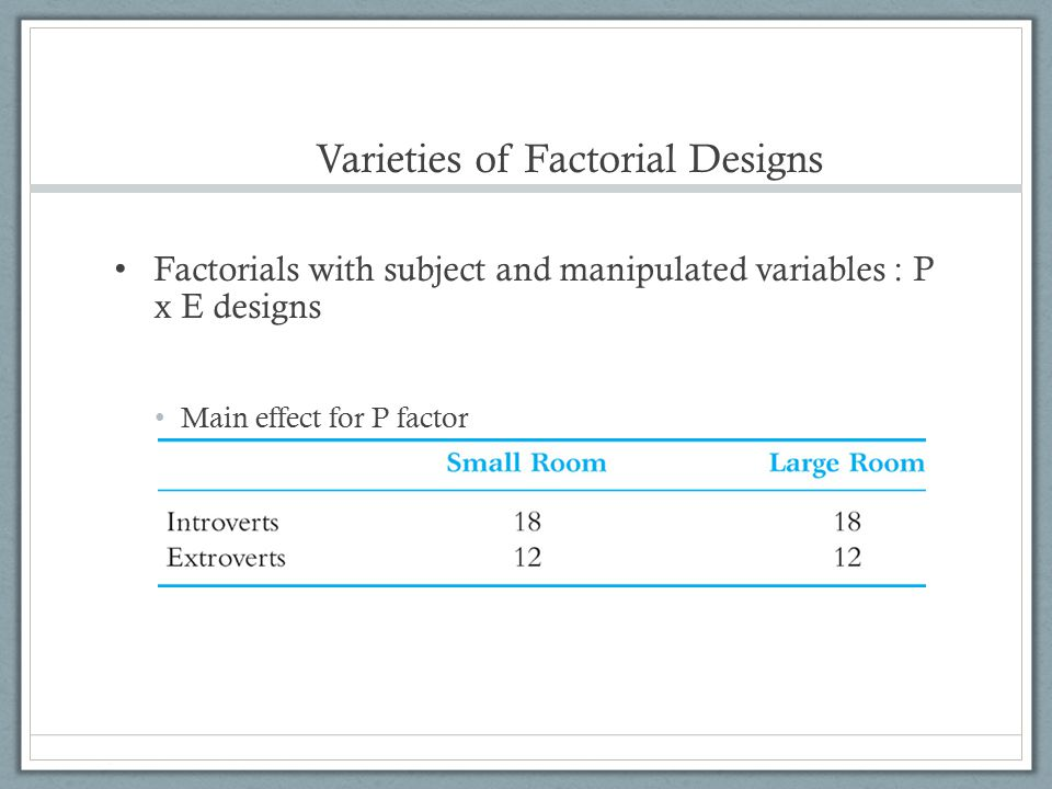Varieties of Factorial Designs Factorials with subject and manipulated variables : P x E designs Main effect for P factor Introverts outperform extrov