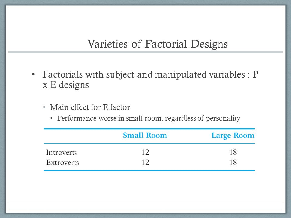 Varieties of Factorial Designs Factorials with subject and manipulated variables : P x E designs Main effect for E factor Performance worse in small r
