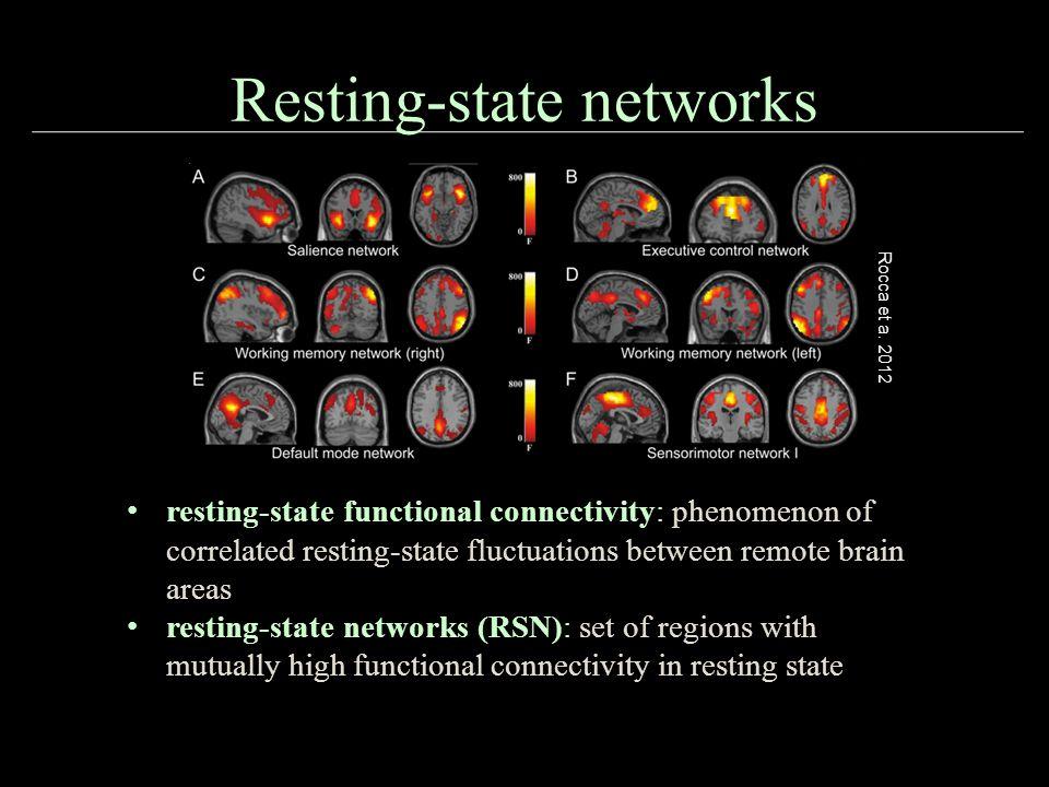 Quigley et al., 2003 task activation resting-state functional connectivity Johnston et al., 2008 Structrual connectivity affects functional connectivity via indirect connections?