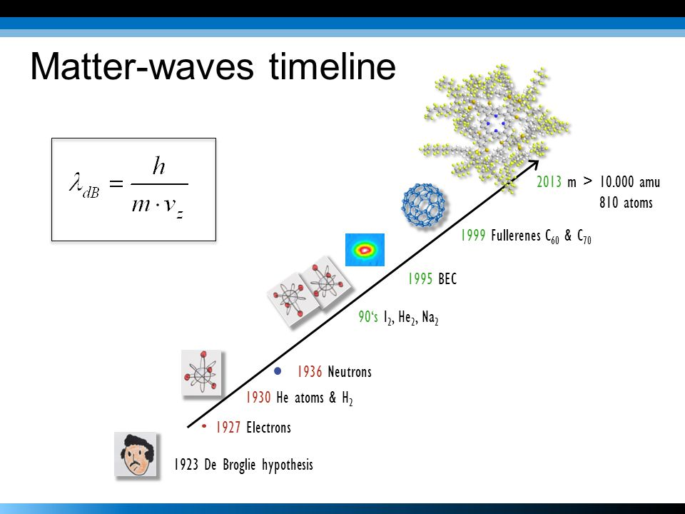 -absence of dispersive Grating/wall interaction  high interference contrast expected for masses even beyond 10 6 amu massTalbot timerequired velocity required vacuua gravitational deflection 10 6 amu 10 7 amu 10 8 amu massTalbot timerequired velocity required vacuua gravitational deflection 10 6 amu15 ms 10 7 amu150 ms 10 8 amu1.5 s massTalbot timerequired velocity required vacuua gravitational deflection 10 6 amu15 ms1.3 m/s 10 7 amu150 ms13 cm/s 10 8 amu1.5 s1.3 cm/s massTalbot timerequired velocity required vacuua gravitational deflection 10 6 amu15 ms1.3 m/s10 -9 mbar 10 7 amu150 ms13 cm/s10 -11 mbar 10 8 amu1.5 s1.3 cm/s10 -12 mbar massTalbot timerequired velocity required vacuua gravitational deflection 10 6 amu15 ms1.3 m/s10 -9 mbar4.5 mm 10 7 amu150 ms13 cm/s10 -11 mbar45 cm 10 8 amu1.5 s1.3 cm/s10 -12 mbar45 m managable cooling and/or trapping necessary Limits & Outlook :
