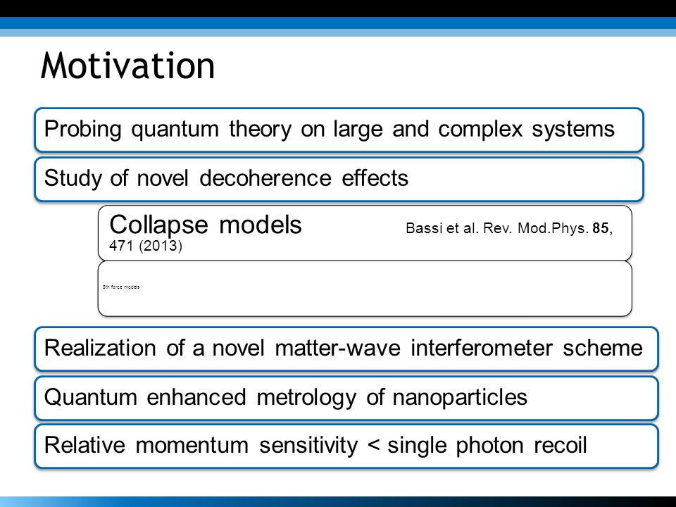 Universal matter-wave interferometry from microscopic to macroscopic …in the time-domain