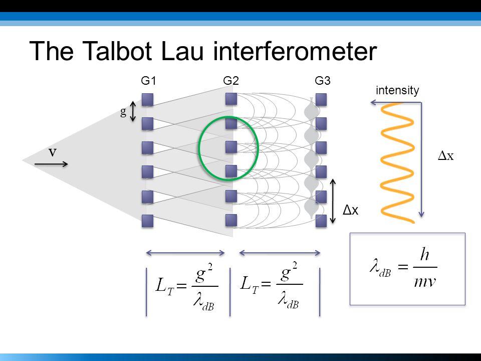 The Talbot Lau interferometer intensity Δx g G1G2G3 v Δx