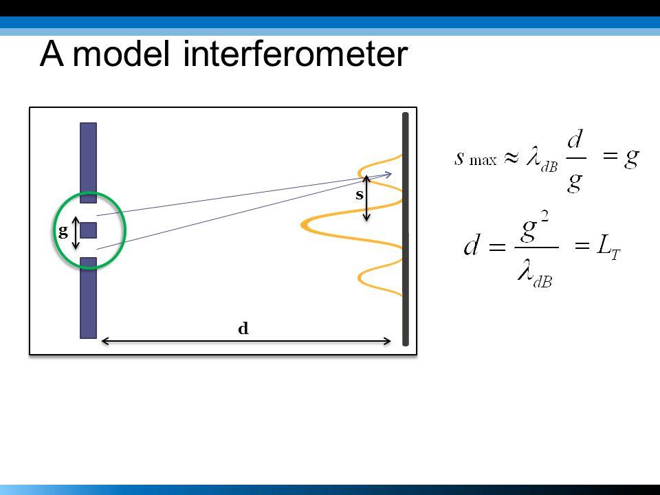 d g s A model interferometer