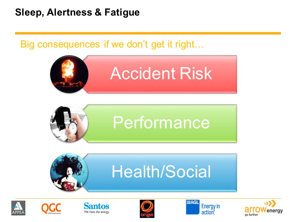 Sleep, Alertness & Fatigue Accident Risk Performance Health/Social Big consequences if we don't get it right…
