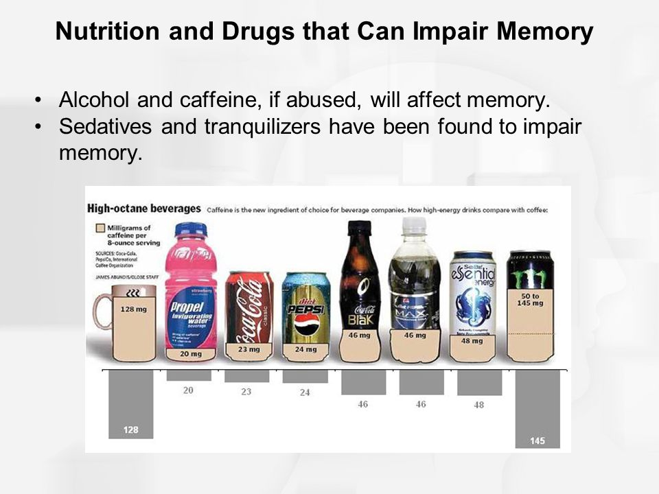 Nutrition and Drugs that Can Impair Memory Alcohol and caffeine, if abused, will affect memory. Sedatives and tranquilizers have been found to impair
