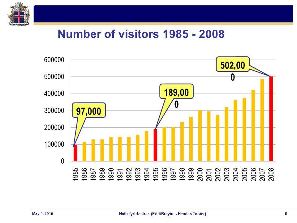 Nafn fyrirlestrar (Edit/Breyta - Header/Footer) 6May 9, 2015 Number of visitors 1985 - 2008