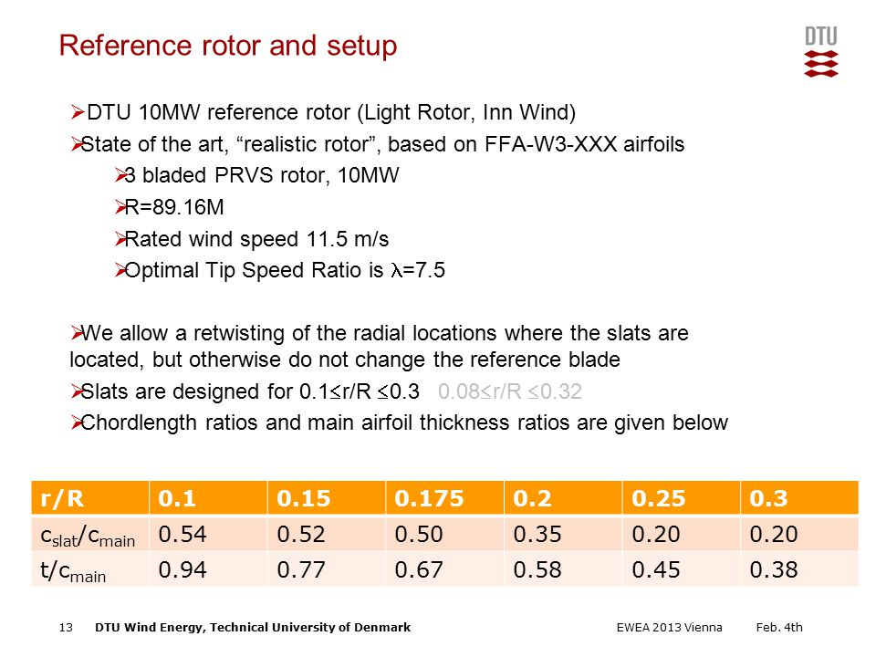 DTU Wind Energy, Technical University of Denmark Add Presentation Title in Footer via Insert ; Header & Footer Reference rotor and setup  DTU 10MW reference rotor (Light Rotor, Inn Wind)  State of the art, realistic rotor , based on FFA-W3-XXX airfoils  3 bladed PRVS rotor, 10MW  R=89.16M  Rated wind speed 11.5 m/s  Optimal Tip Speed Ratio is =7.5  We allow a retwisting of the radial locations where the slats are located, but otherwise do not change the reference blade  Slats are designed for 0.1  r/R  0.3 0.08  r/R  0.32  Chordlength ratios and main airfoil thickness ratios are given below Feb.