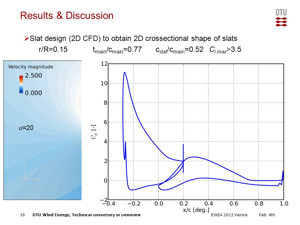 DTU Wind Energy, Technical University of Denmark Add Presentation Title in Footer via Insert ; Header & Footer Results & Discussion  Slat design (2D CFD) to obtain 2D crossectional shape of slats r/R=0.15 t main /c main =0.77 c slat /c main =0.52 C l,max >3.5 Feb.