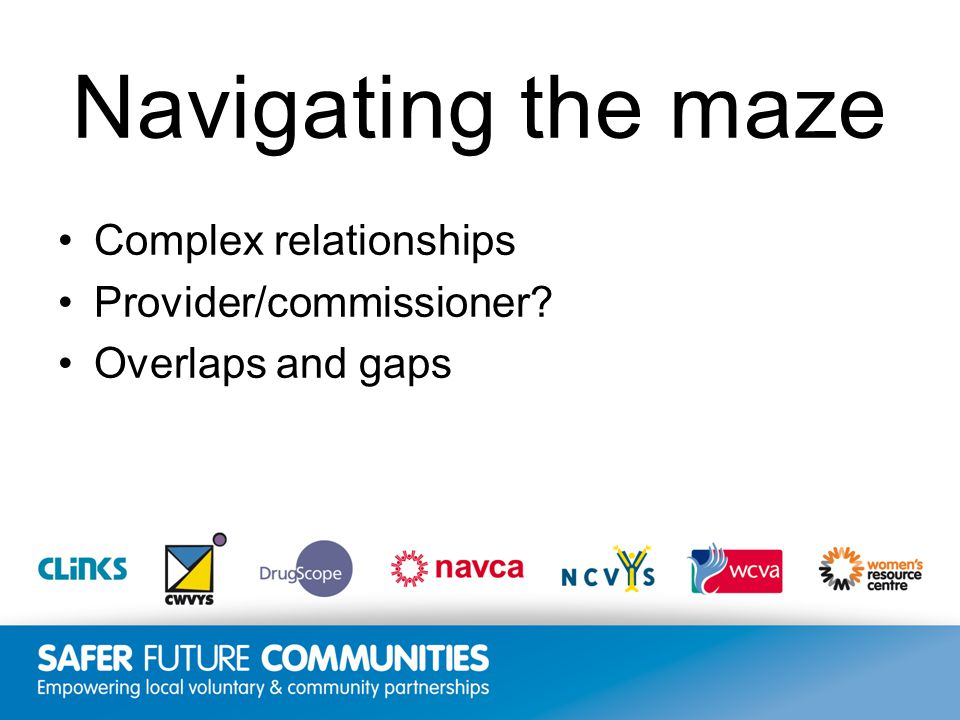 Insert title/footer text here www.clinks.org Navigating the maze Complex relationships Provider/commissioner.
