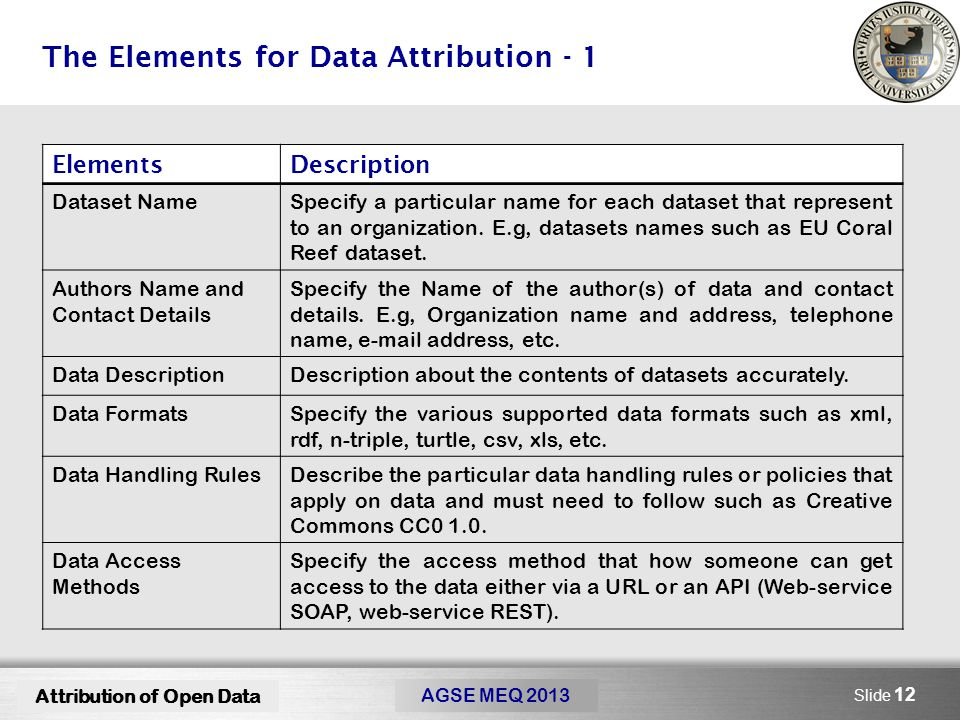 Here comes your footer Slide 12 The Elements for Data Attribution - 1 AGSE MEQ 2013 Attribution of Open Data ElementsDescription Dataset NameSpecify a particular name for each dataset that represent to an organization.