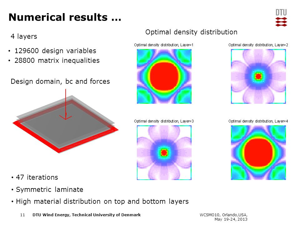 DTU Wind Energy, Technical University of Denmark Add Presentation Title in Footer via Insert ; Header & Footer 47 iterations Symmetric laminate High material distribution on top and bottom layers WCSMO10, Orlando,USA, May 19-24, 2013 Numerical results … Design domain, bc and forces 4 layers 129600 design variables 28800 matrix inequalities 11 Optimal density distribution