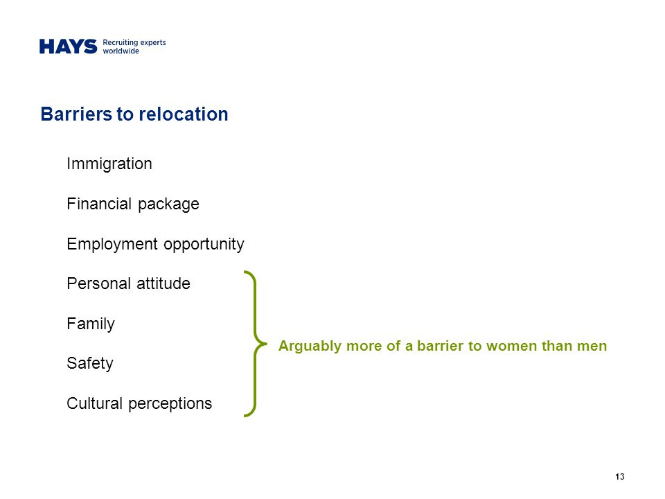 13 Barriers to relocation Immigration Financial package Employment opportunity Personal attitude Family Safety Cultural perceptions Arguably more of a barrier to women than men