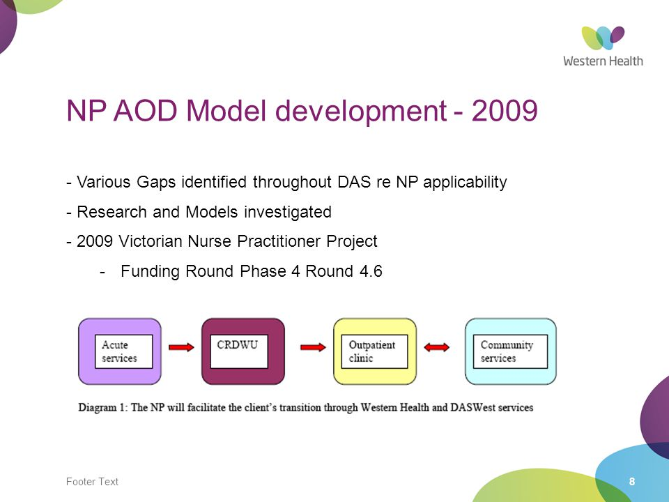 Footer Text8 NP AOD Model development - 2009 - Various Gaps identified throughout DAS re NP applicability - Research and Models investigated - 2009 Victorian Nurse Practitioner Project -Funding Round Phase 4 Round 4.6